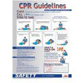 Poster, CPR Guideliness, 18 x 24