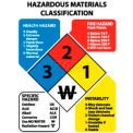 "NMC HMC3R Hazardous Materials Classification Sign, 3-1/2"" X 2-1/2"", Red/Yellow/White/Blue, Plastic"