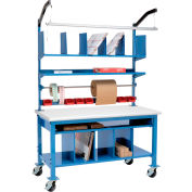 Complete Mobile Packing Workbench Plastic Safety Edge - 72 x 30