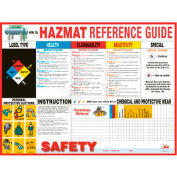 Poster, Hazmat Reference Guide, 18 x 24