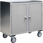 Stainless Steel Mobile Cabinet 2 Doors & Middle Shelf 36x18 1200 Lb.