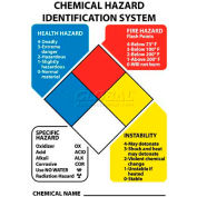 "NMC HM14AB Hazardous Materials Classification Sign, 14"" X 10"", Red/Yellow/White/Blue, Aluminum"