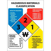 "NMC HMC14R Hazardous Materials Classification Sign, 14"" X 10"", Red/Yellow/White/Blue, Plastic"
