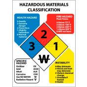 "NMC HMC8P Hazardous Materials Classification Sign / 11"" X 8"" / Red / Yellow / White / Blue / PSV"