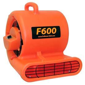 Boss Cleaning Equipment Three-Speed Blower Fans