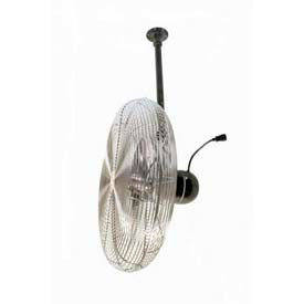 Airmaster Industrial and Explosion Proof Ceiling Mount Fans