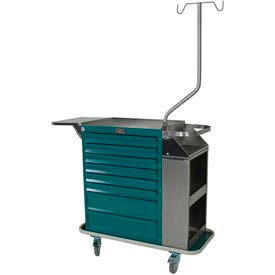 Harloff Orthopedic Cast & Splint Medical Carts