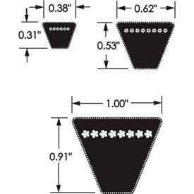 V-Belts, Wedge, enveloppé, 5V série