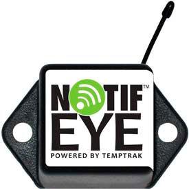 Monitoring & Notification