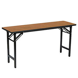 KFI Training Tables