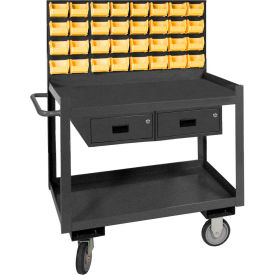 Mobile Service Carts with Panel