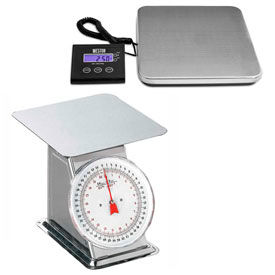 Food Processing Scales