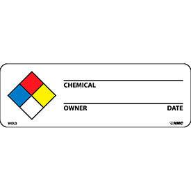 Droit de sécurité de connaître les étiquettes