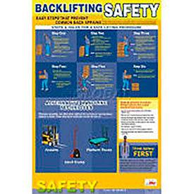 Bannières et affiches de sécurité