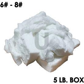 Ceramic Fiber Insulation Rolls