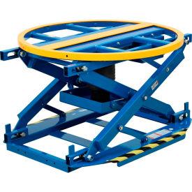 Pneumatiques palette autonivelant & Skid carrousel positionneurs