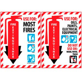 Fire Extinguisher Class Markers