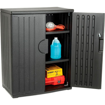 Plastic Storage Cabinet 36x22x46 - Black