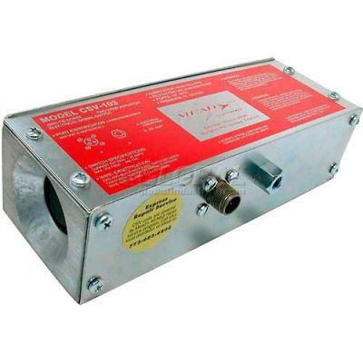 Bimba-Mead deux main contrôle CSV-103, pour actionnement électrique de l'électrovanne