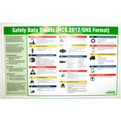 Impact® GHS/HCS Poster Safety Data Sheet - English - 799072